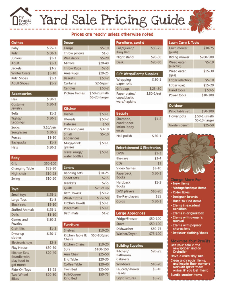 yard-sale-price-guide