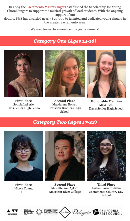master singers scholarship winners 2020